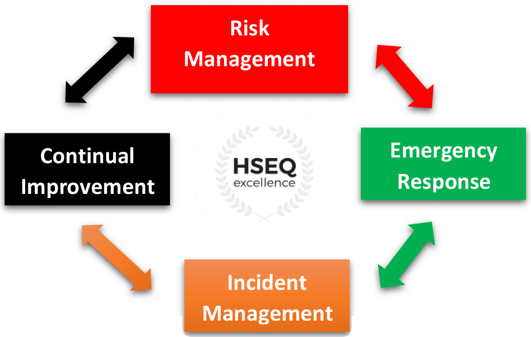 Tristar Risk Management